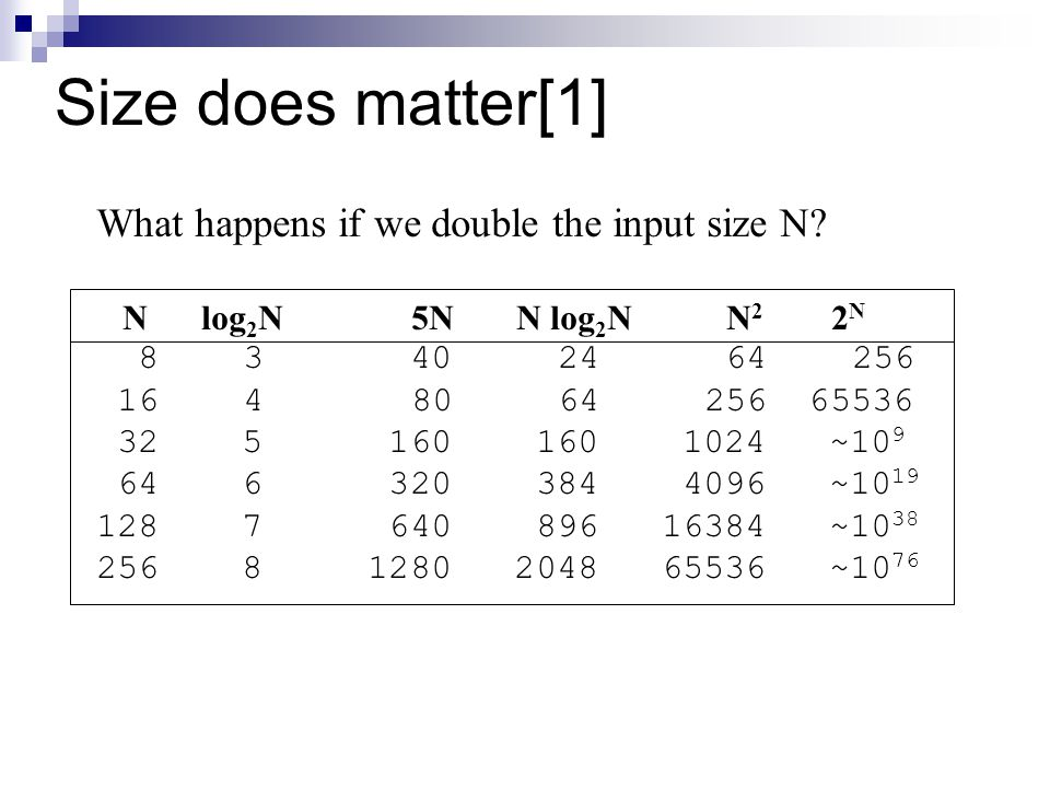 Size does matter[1] What happens if we double the input size N